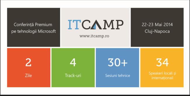 ITCamp 2014 prezintă o conferință premium pe tehnologii Microsoft