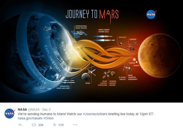 NASA pune oameni pe Marte