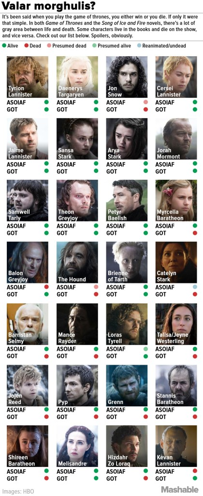 Game-of-Thrones-Death-Chart-Tuesday