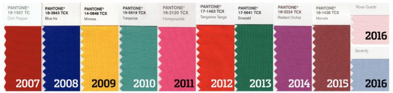 culorile anului de-a lungul timpului